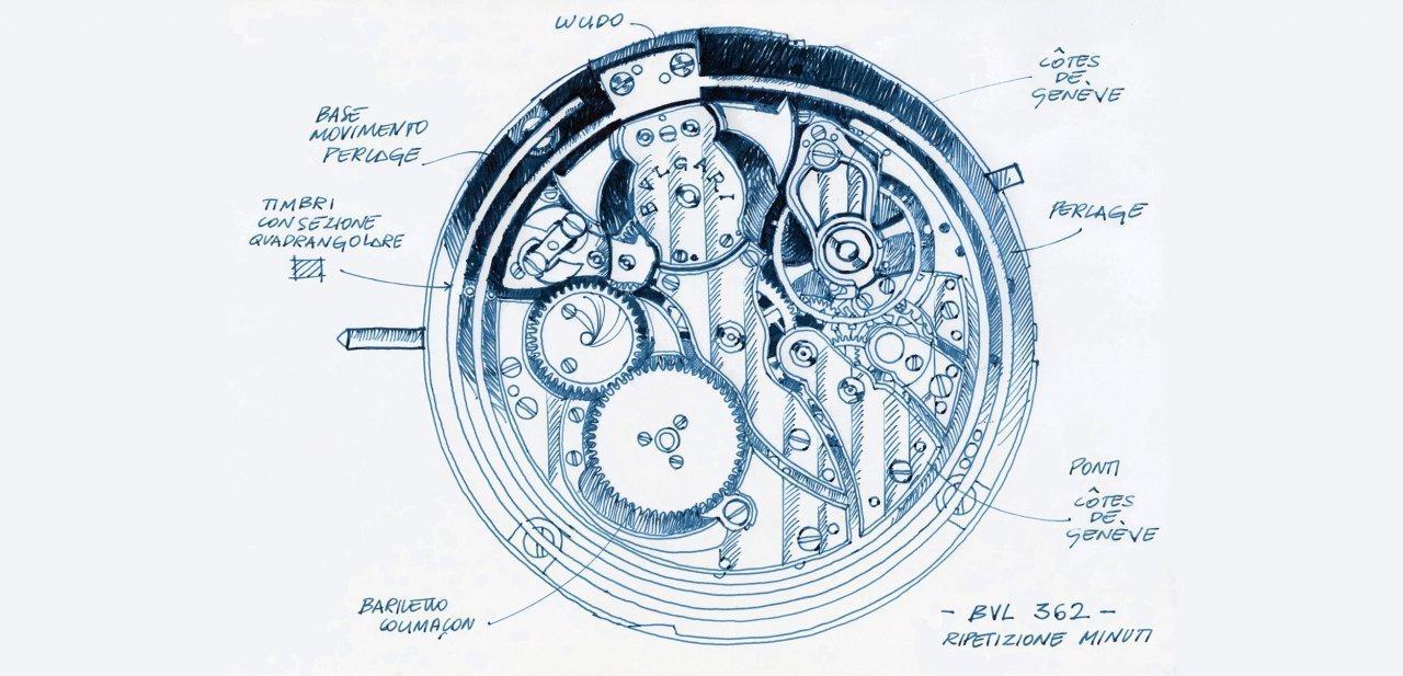 Bosquejo del calibre BVL 362 de la colección Octo de Bulgari